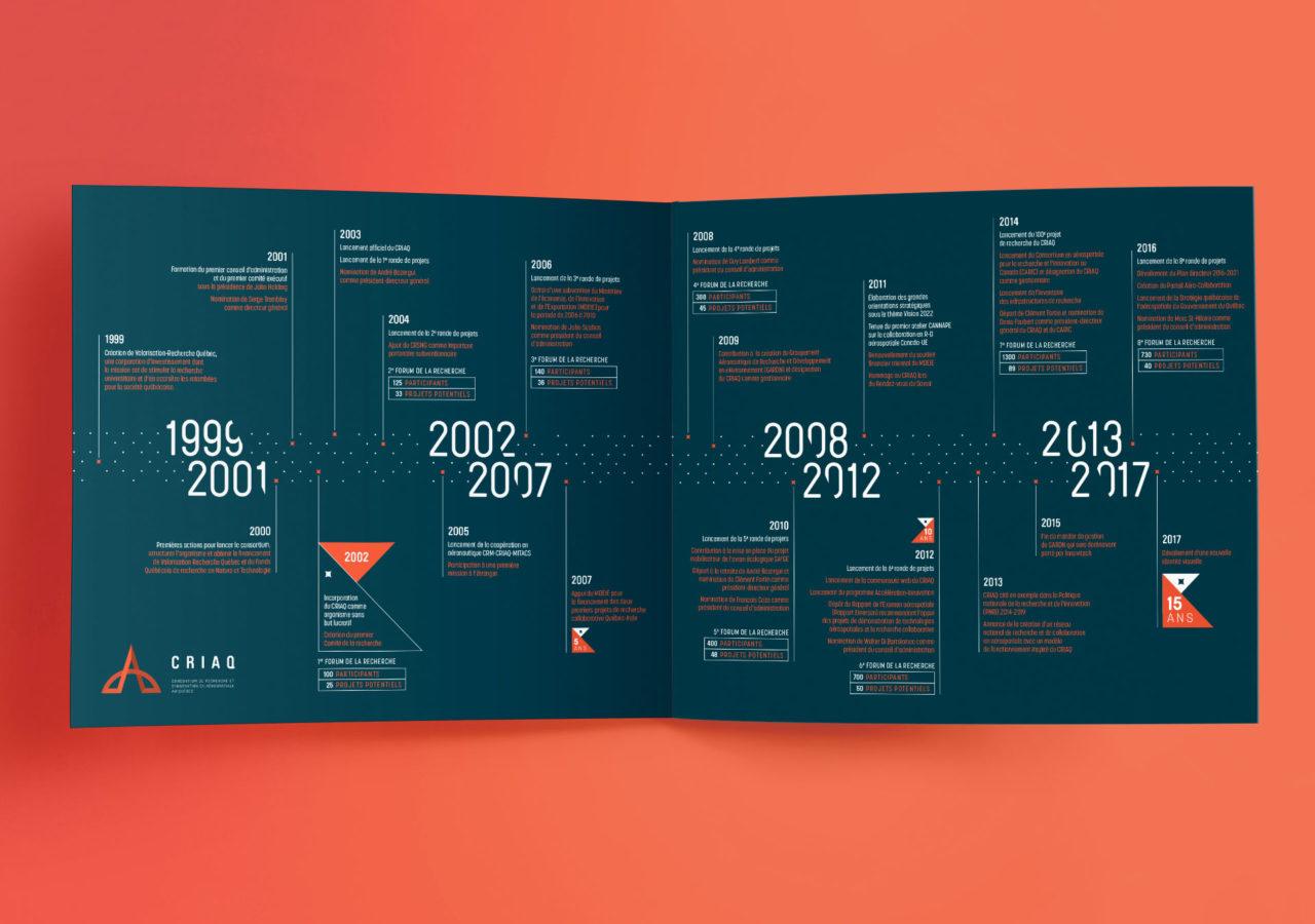 criaq design print brochure